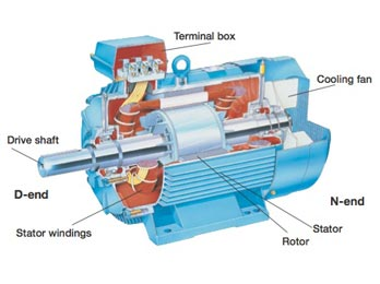 Electric Motor Winding Diagrams http://www.csanyigroup.com/general-about-motors