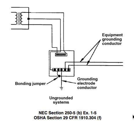 An ungrounded system does not have a grounded (neutral) conductor routed between the supply transformer and the service equipment because the supply transformer is not earth grounded.