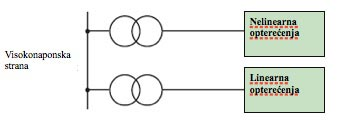 Slika 5.2. Posebni transformatori za posebne vrste prijemnika