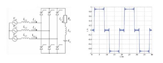 Slika 3.1 Šema trofaznog ispravljača | Slika 3.2. Talasni oblik struje trofaznog ispravljača