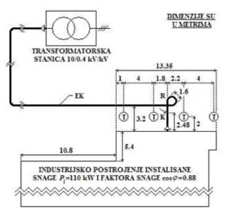 Slika 1. Raspored stabala topole u odnosu na položaj trase podzemnog 0.4 kV-nog kablovskog voda, mesto kvara i zgradu postrojenja za proizvodnju mleka i mlečnih proizvoda A. D. Krisma Milk – Bijelo Polje. EK – energetski kabl tipa PP 00-AS 4×120 mm2, nazivnog napona 0.6/1 kV i ukupne dužine 293.5 m (sa rezervom); T – stabla topole; K – mesto kvara; R – rezerva kabla dužine 5 m i dozvoljenog poluprečnika savijanja 0.8 m.