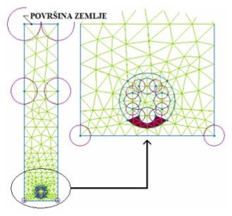Slika 3. Umrežena geometrija poprečnog preseka rešavanog domena.