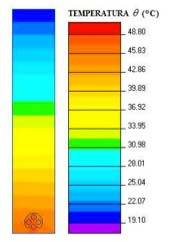Slika 5. Stacionarna raspodela temperature za režim rada neposredno pre početka perioda sa padavinama – početni uslovi za potrebe nelinearne tranzijentne analize.