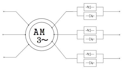 slika 3. Konfiguracija sa ciklokonvertorom